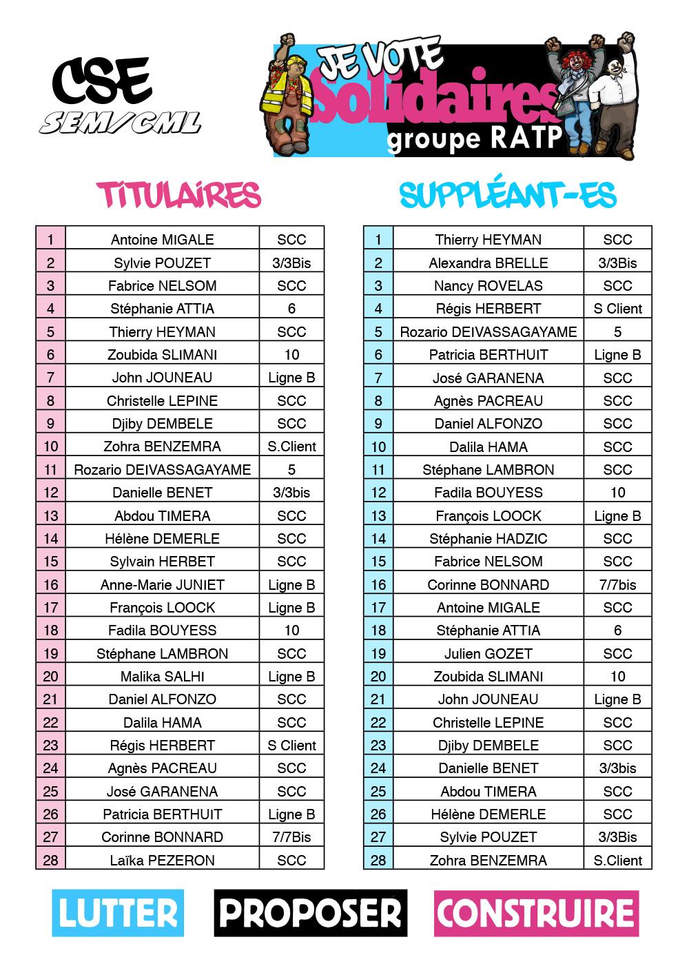 SolidairesGroupeRATP_Liste_CSE14-SEM